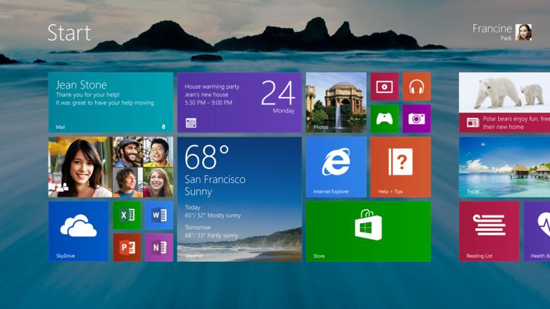 Windows 8.1 Market Share Growth