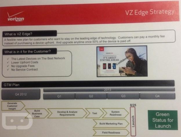 vz edge