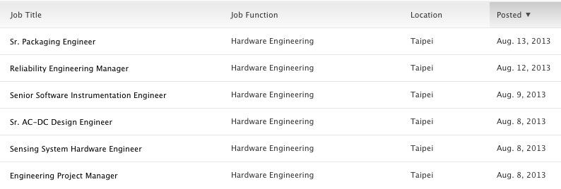 apple_jobs_taipei