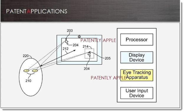 apple-eye-patent