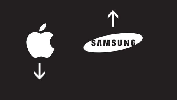 Samsung Global Brand Simplicity Index 2013