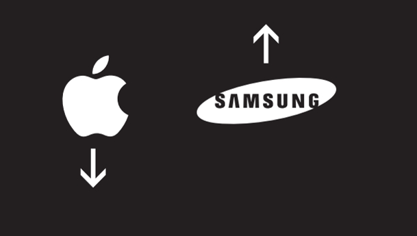 Samsung Global Brand Simplicity Index 2013