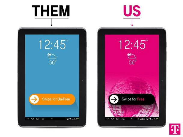 T-Mobile Tablets 200MB Data