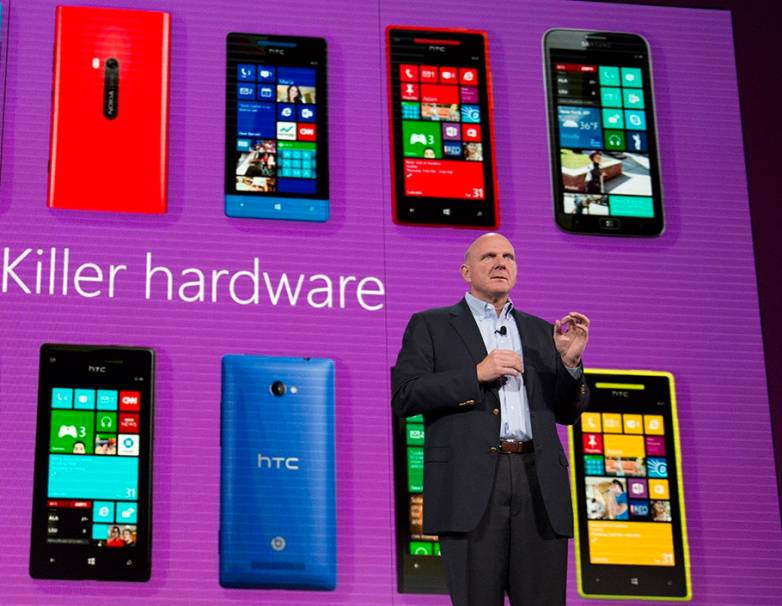Microsoft Android Phone Analysis
