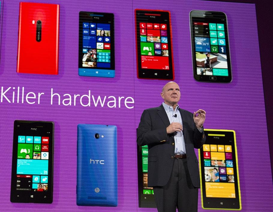Microsoft Windows Phone Ad Revenue