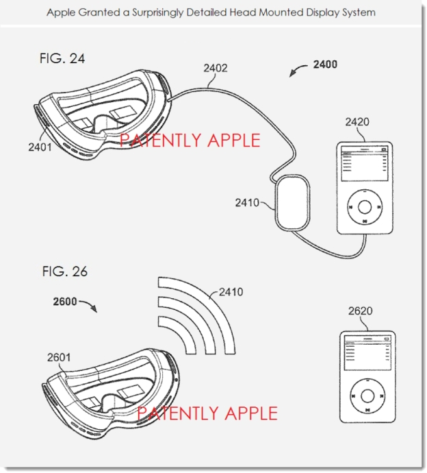 Connectivity options for Apple's VR goggles as described in U.S. Patent No. 8,605,008 | Image credit: Patently Apple