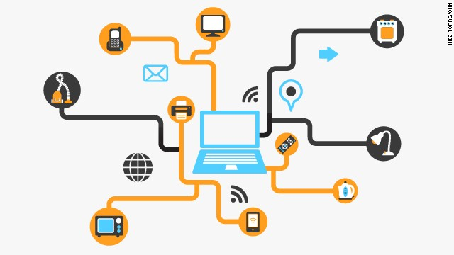 Internet of Things Market Value