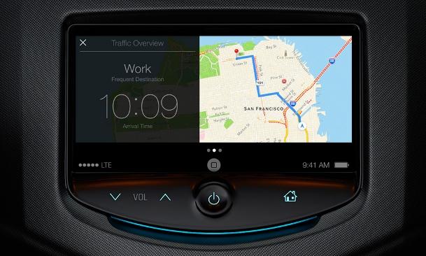 New car technology