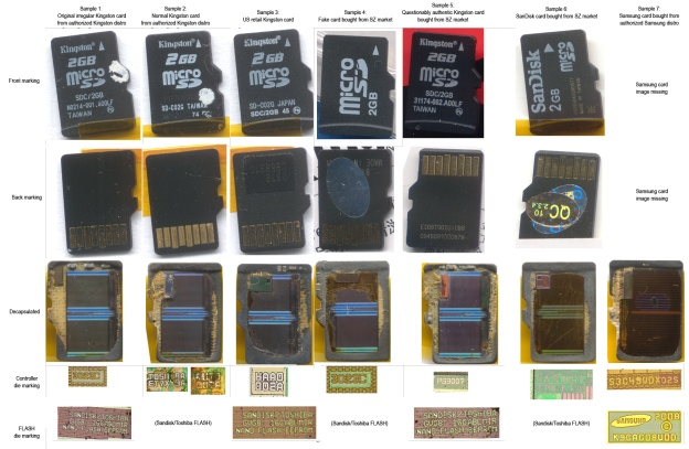 microSD cards teardown | Image credit: bunnie:studios