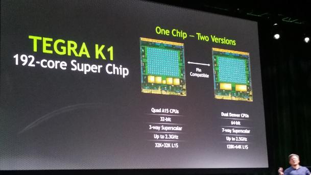 NVIDIA Tegra K1 Mobile Chip