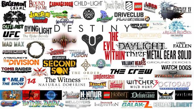 PlayStation 4 Games List