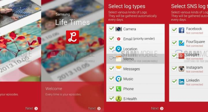 Galaxy S5 Software Feature Life Times