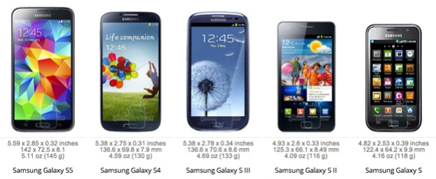 galaxy-s5-size-comparison
