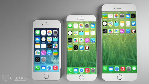 iPhone 6 vs Android Screen Size