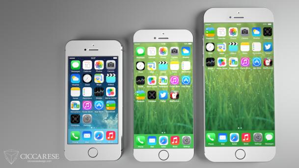 Apple iPhone 6 Sales