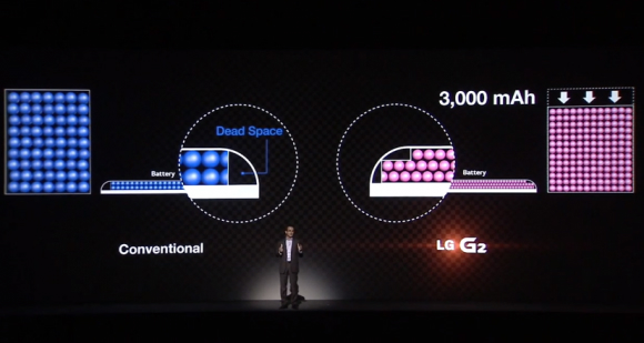 LG G2 Steppted Battery Technology | Image credit: phonesreview.com/