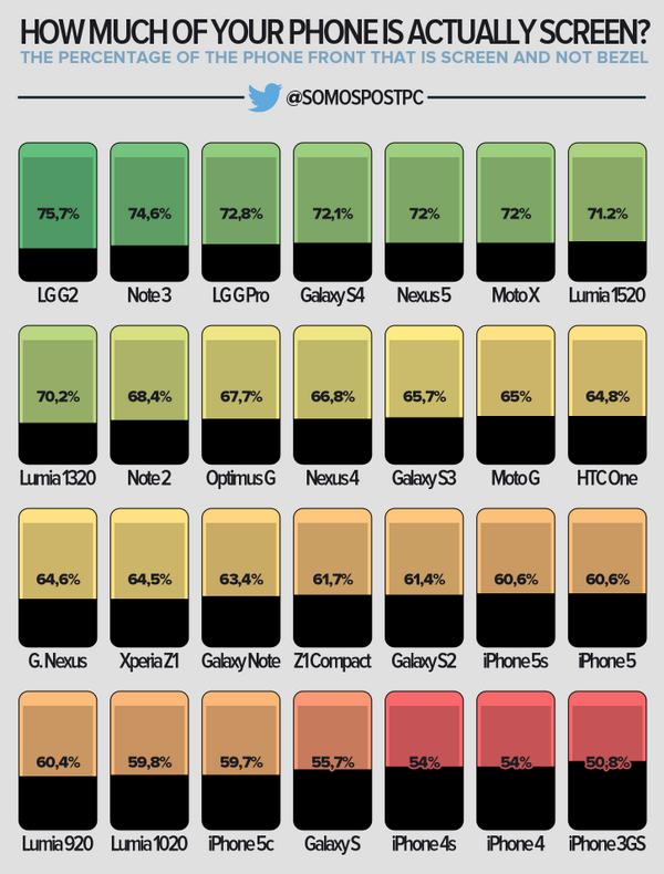 slim-bezel-smartphone-infographic-full