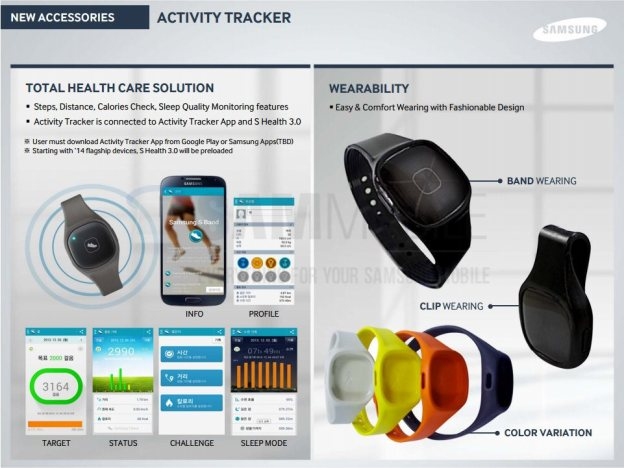 Samsung Galaxy S Band