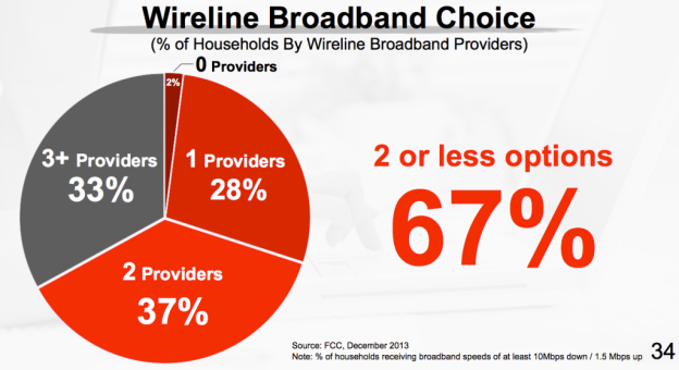 broadband-choice