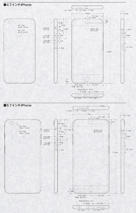 iPhone-6c-MacFan