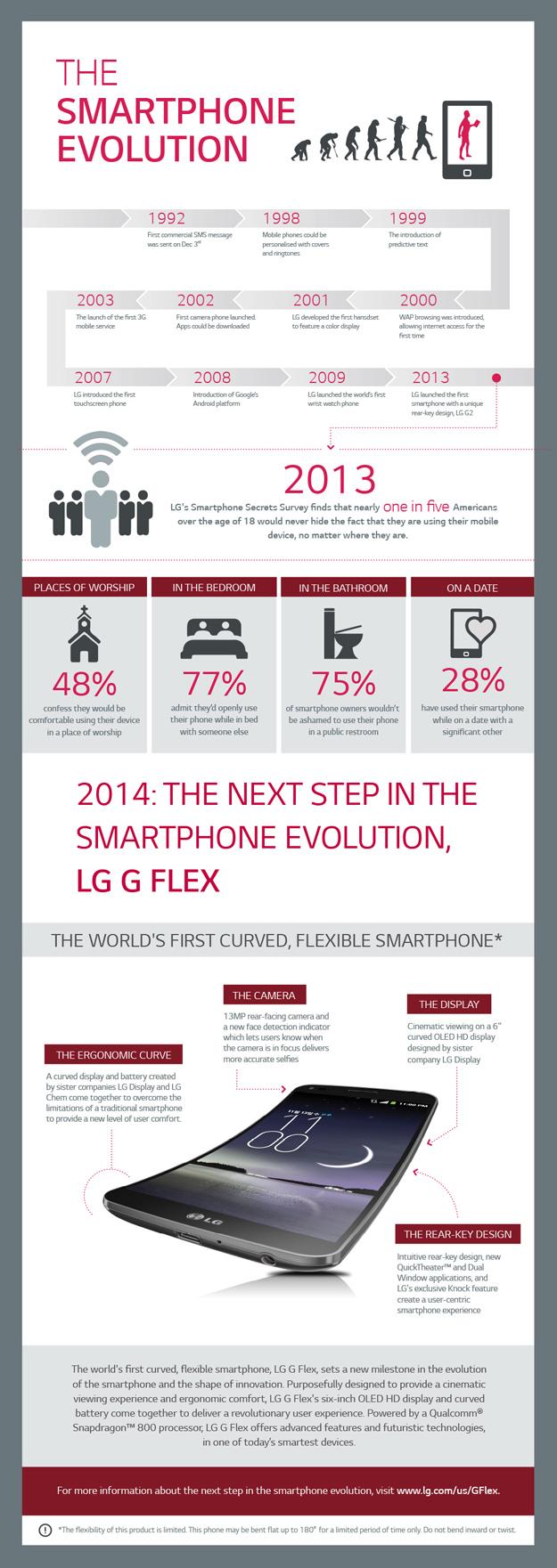 lg-infographic