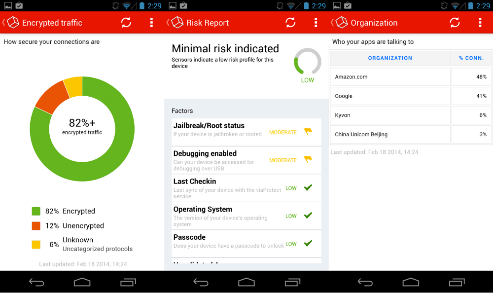 viaProtect Online Privacy Android App