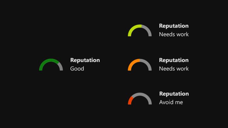 Xbox One Reputation