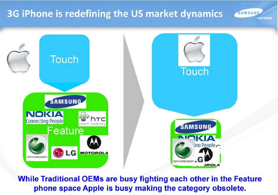 2014 Apple vs Samsung Lawsuit iPhone