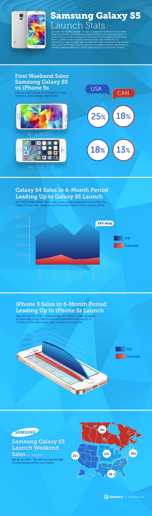 galaxy-s5-vs-iphone-5s-infographic-1