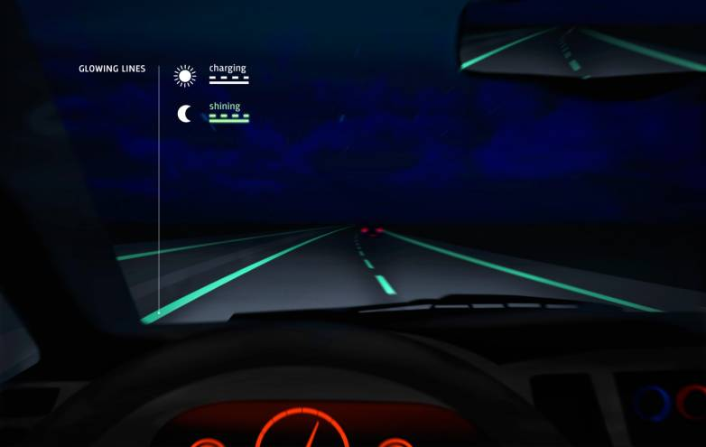 Glow in the Dark Roads