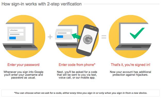 How To Use 2-step Verification