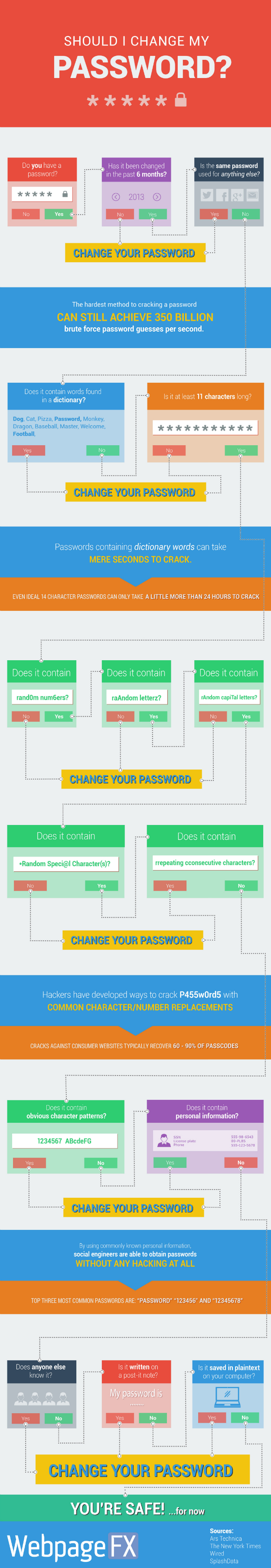 how-to-create-secure-passwords-infographic-full-2