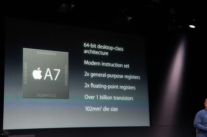 iPhone 5s 64-bit A7 Processor Performance