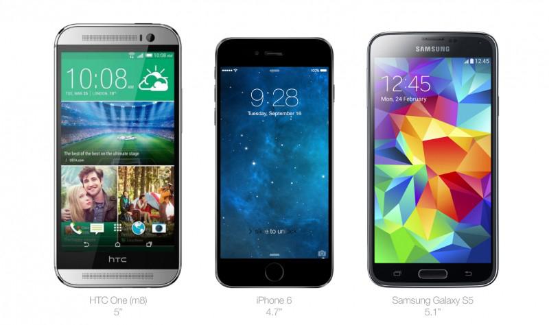 iPhone 6 vs iPhone 5s vs Nexus 5 vs Galaxy Note 3