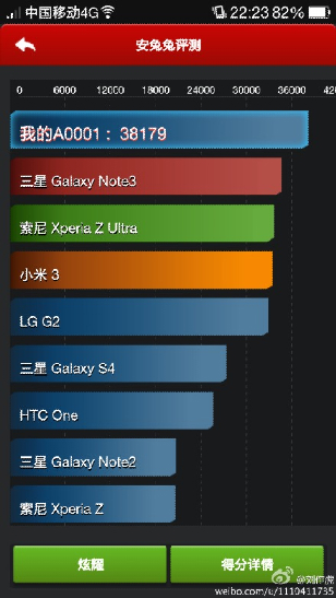 oneplus-one-antutu-result-1