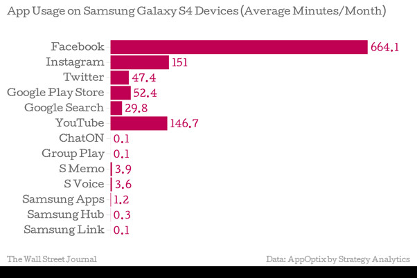 samsung-galaxy-apps-usage-strateg-analytics-survey-1