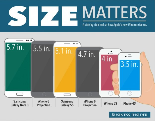 bi_phonesizecomparison_graphic-01