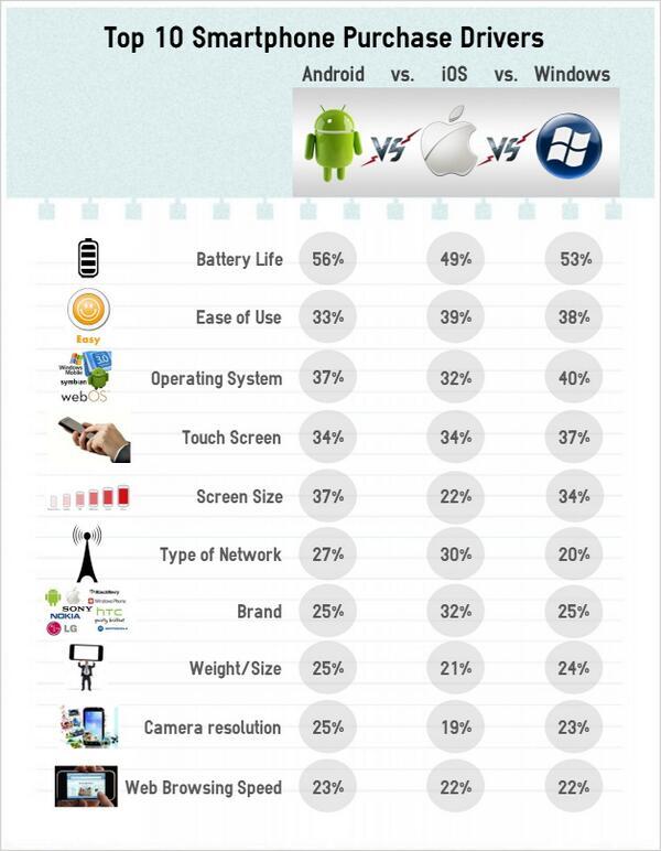 idc-smartphone-chart