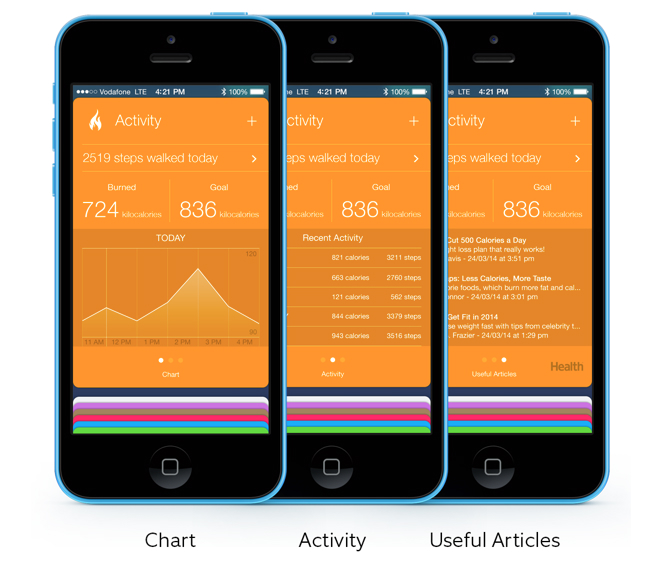 iOS 8 Healthbook on Virtual iPhone