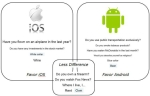 %name Study: iPhone owners fly more, Android fans ride the bus by Authcom, Nova Scotia\s Internet and Computing Solutions Provider in Kentville, Annapolis Valley