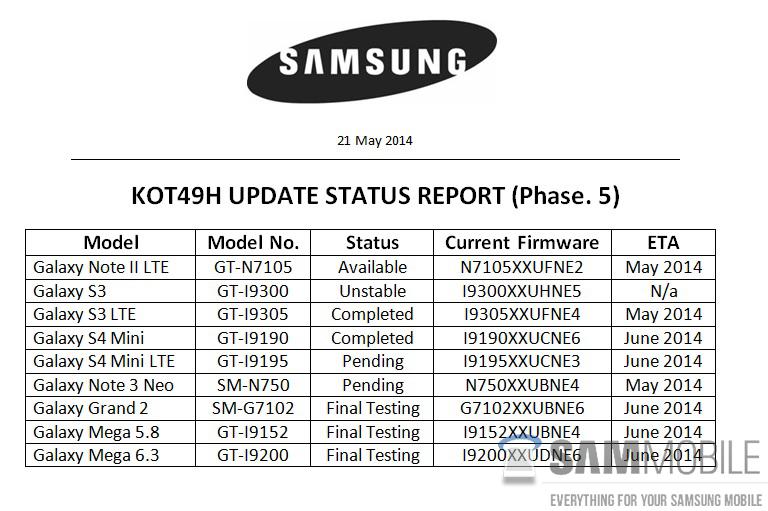 samsung-kot49h-android-4.4.2-kikat-update