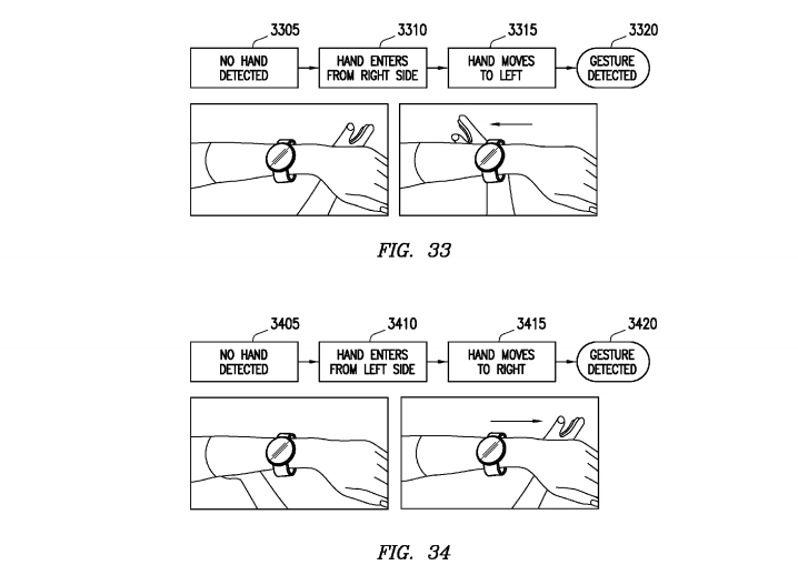 Samsung Smartwatch Gesture Controls