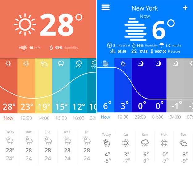 Weather Glance Free Download