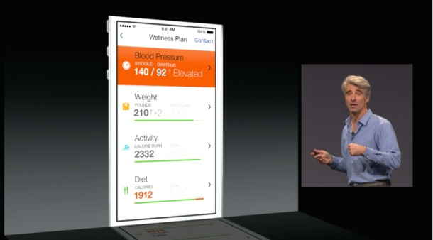 iPhone 6 and iWatch Health Features