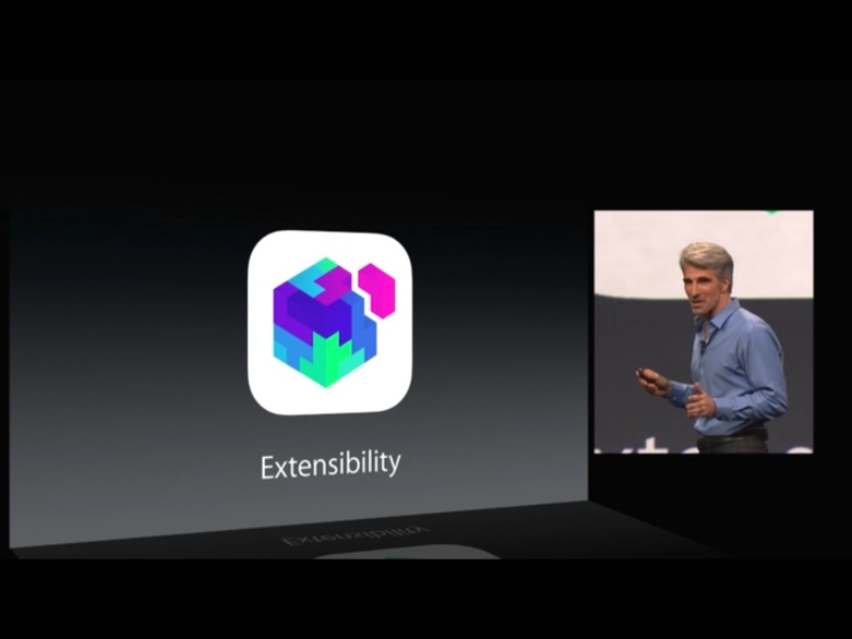 Apple iOS 8 Extensions