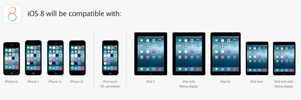 ios-8-devices-1