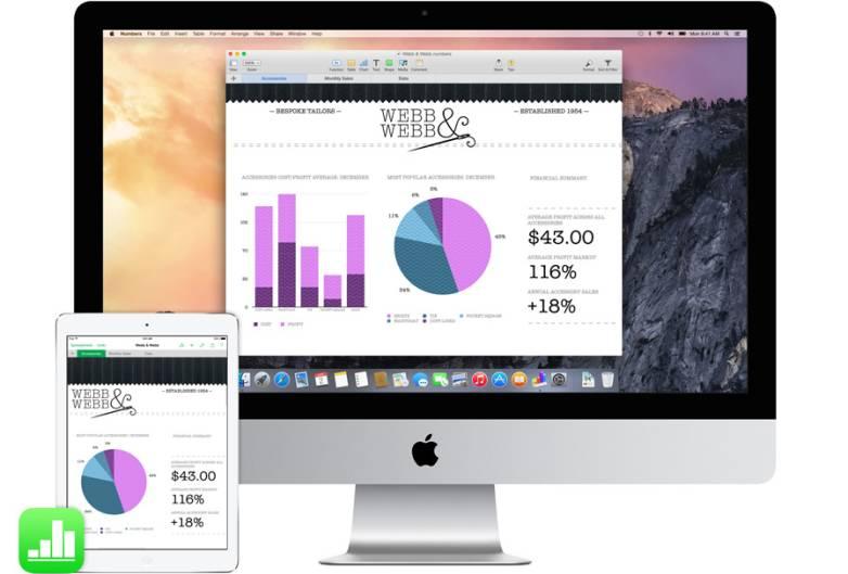 iOS OS X Handoff How To Use