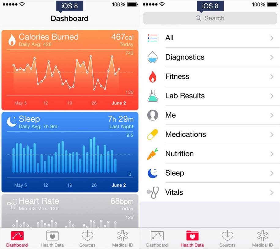 Apple Health and HealthKit