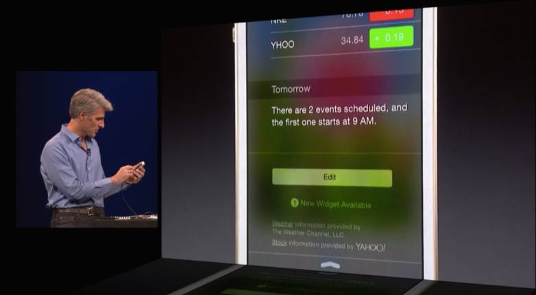 iOS 8 Widgets PCalc