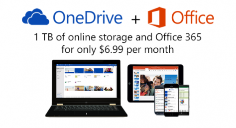 Microsoft OneDrive 15GB Free Storage
